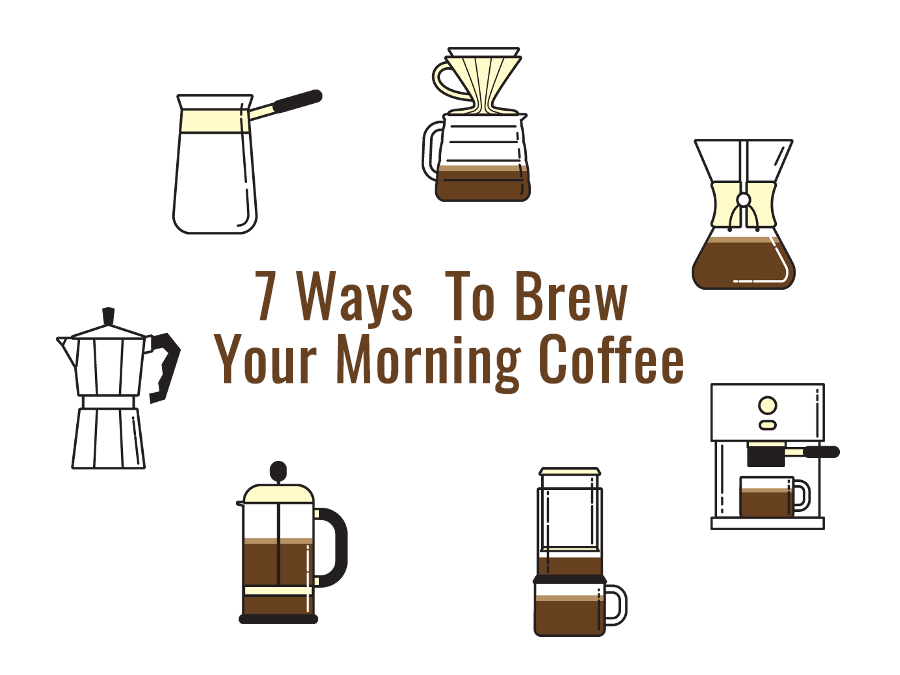 Ok But First Coffee 7 Ways To Bring Your Morning Coffee